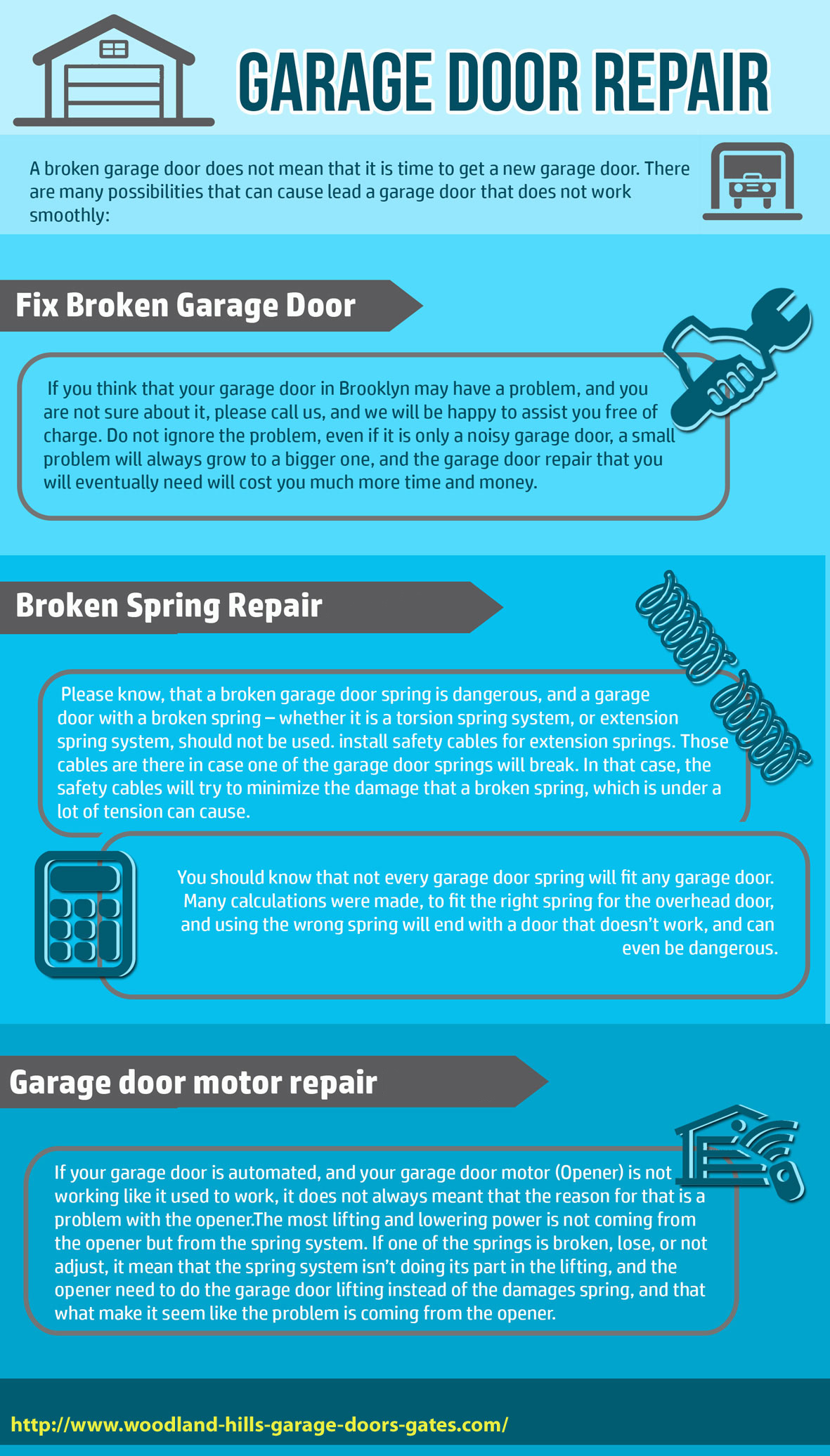 Garage door repairs Infographic